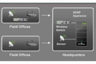 Solución de Sistemas Administrados